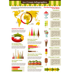 ice cream infographic elements template vector image