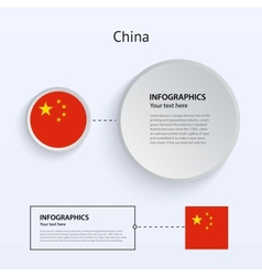 China Country Set of Banners vector
