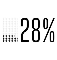Twenty eight percent people chart graphic 28 vector
