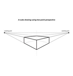 Perspective drawings isolated on white background vector