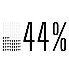 Forty four percent people chart graphic 44 vector