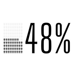 Forty eight percent people chart graphic 48 vector