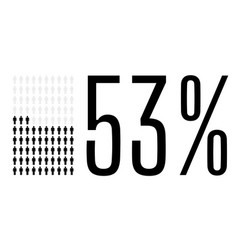 Fifty three percent people chart graphic 53 vector