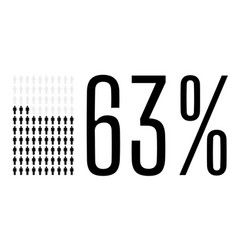 Sixty three percent people chart graphic 63 vector