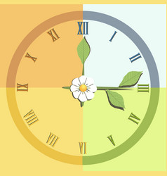 Four seasons clock vector