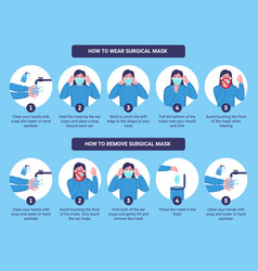 How to wear and remove surgical mask properly vector