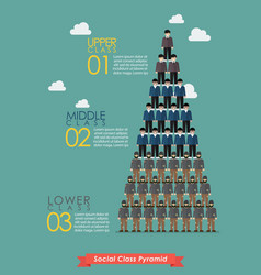 Pyramid of social class infographic vector