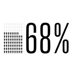Sixty eight percent people chart graphic 68 vector