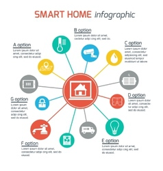 Smart home automation technology infographics vector image