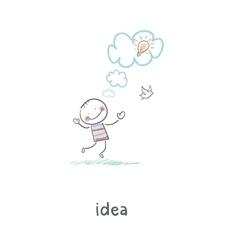 The birth of an idea vector