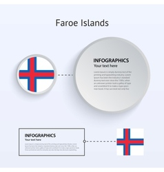 Faroe Islands Country Set of Banners vector image