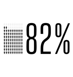 Eighty two percent people chart graphic 82 vector