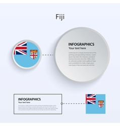Fiji Country Set of Banners vector
