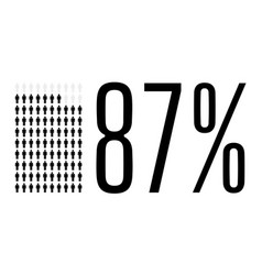 Eighty seven percent people chart graphic 87 vector