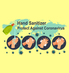 hand sanitizer protect against coronavirus vector image
