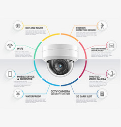 home security camera video surveillance systems vector image