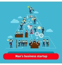 Startup organization structure vector