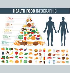 Health food infographic Food pyramid Healthy vector