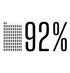 Ninety two percent people chart graphic 92 vector