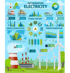 Power plants clean energy production infographics vector