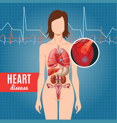 Cartoon heart disease poster vector