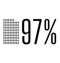 Ninety seven percent people chart graphic 97 vector