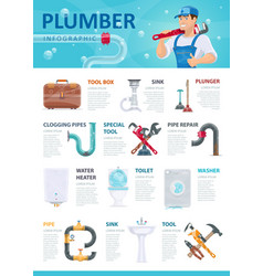 professional plumber service infographic template vector image vector image