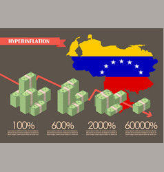 hyperinflation in venezuela concept infographic vector image
