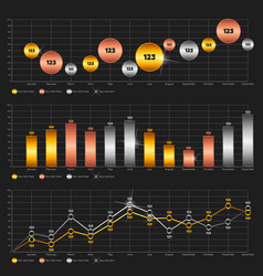 Line chart bar chart and circle diagram vector