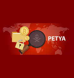 Petya ransomware cyber attack virus computer vector