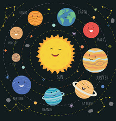 Cute planets with funny smiling faces solar vector