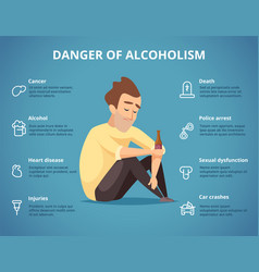 alcoholism infographic alcohol and drugs vector image