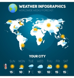 Weather Infographic Set vector