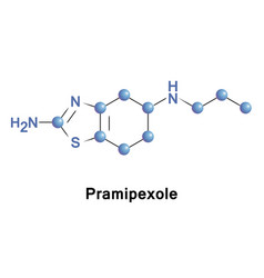 Pramipexole is a dopamine agonist vector