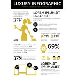 luxury goods infographic vector image