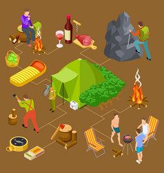 eco tourism hiking summer picnic isometric vector image