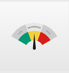 low moderate high better chart best compariso vector image