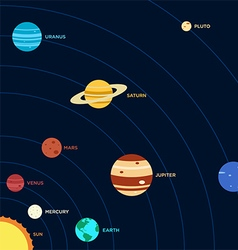 Solar system planet flat design vector image