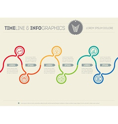 Infographic timeline time line of tendencies vector