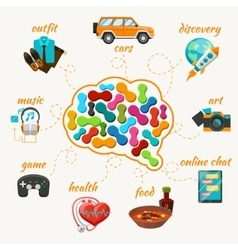brain with thoughts icons vector image