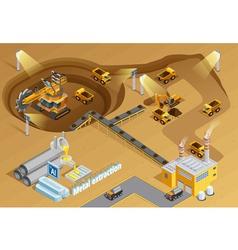 Mining Isometric vector