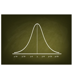 Normal Distribution Curve Chart on Chalkboard vector image vector image
