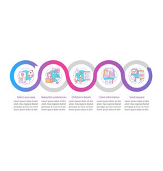Babysitter request infographic template vector