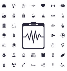 Heartbeat cardiogram icon vector