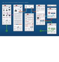 Web Store Shop Payment Checkout Framework vector image vector image