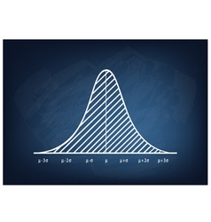 Normal Distribution Diagram or Bell Curve vector image vector image