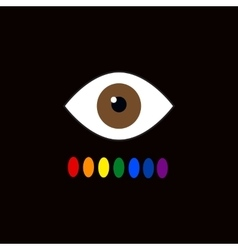 Color blindness Eye color perception Seven vector image