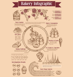 Bakery dessert and ice cream infographics vector