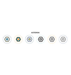 Asterisk icon in filled thin line outline and vector