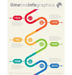 Infographic timeline Time line of tendencies and vector